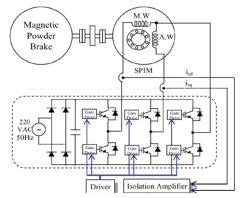 brushless motor wiring diagram with 3 Phase Bldc Motor Wiring Diagram on Stamford Generator Dc Wiring Diagram further Rechner Ohmschesgesetz also Motors03 additionally 185405 besides 3 Phase Bldc Motor Wiring Diagram.