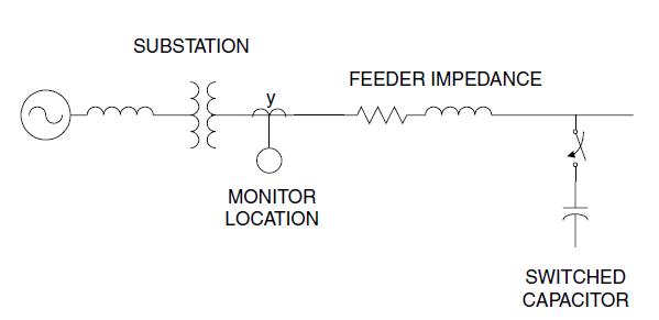 کلیدزنی خازن در یک شبکه نمونه
