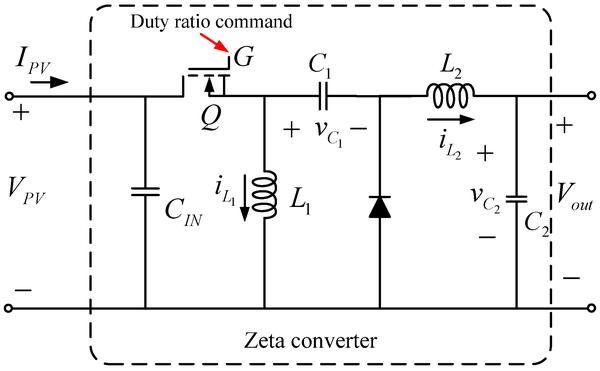 zeta converter