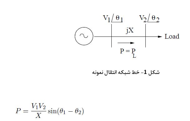 خط انتقال نمونه
