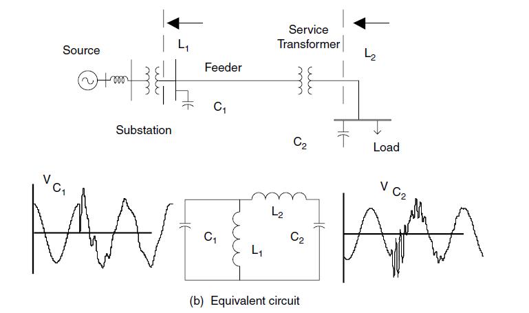 بزرگ شدن اضافه ولتاژ گذرا ناشی از کلیدزنی خازنی در سمت مصرف کننده