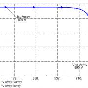 مشخصه ولتاژ-جریان