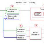 DSL Diagram