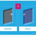 نمای ظاهری سلول خورشیدی مونوکریستالی و پلی کریستالی